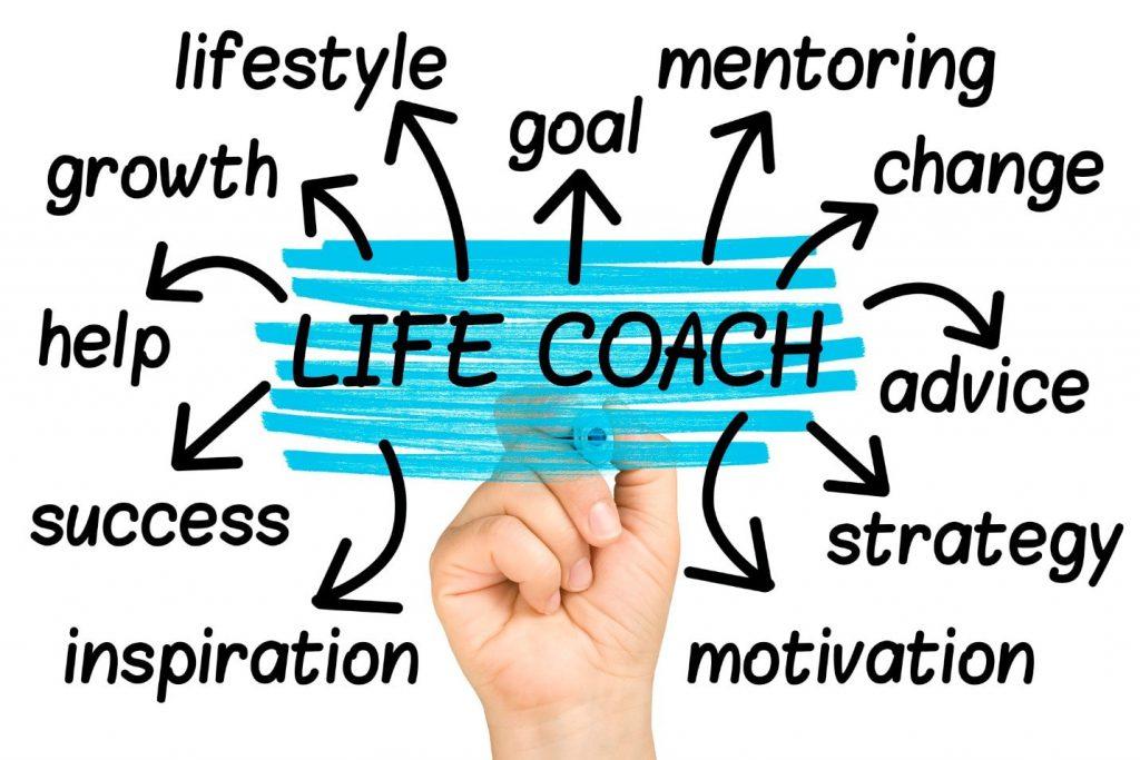 Image d'un nuage de mots-clés illustrant le coaching